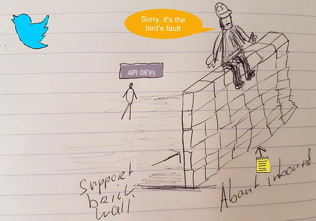 Support Brick Wall Twitter Hubspot API Dev Inbound Marketing
