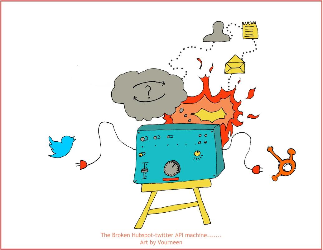 The Twitter Hubspot API integration machine breakdown