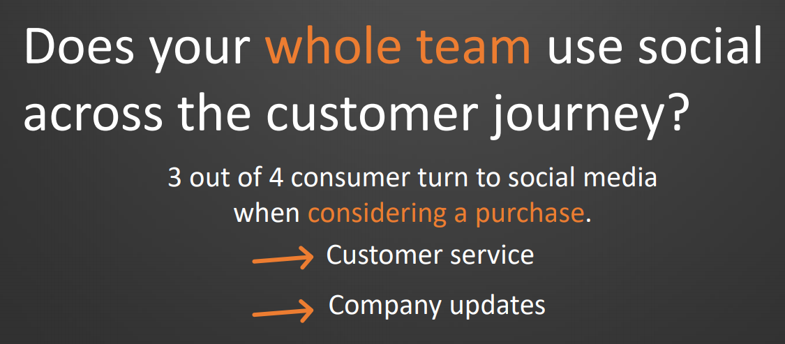 does your whole company use social accross the customer journey.png