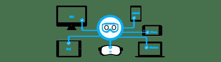meetingRoom.io - platform compatibillity