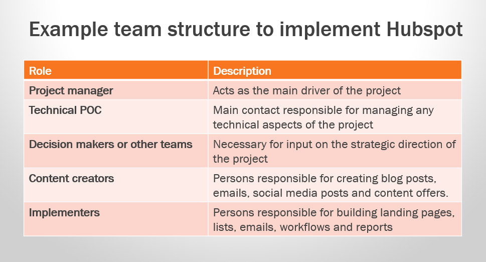 sample team structure.png
