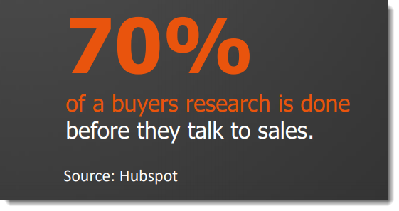Inbound sales statistic - 70 percent of a buyers research is done before they talk to sales