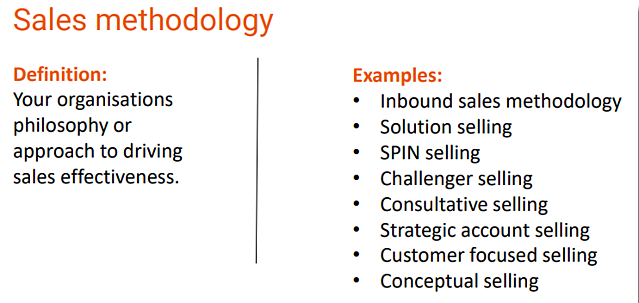 Inbound sales - sales methodology definition and examples