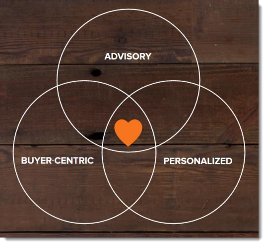 Inbound sales should be: Advisory, Personalized, Buyer-centric