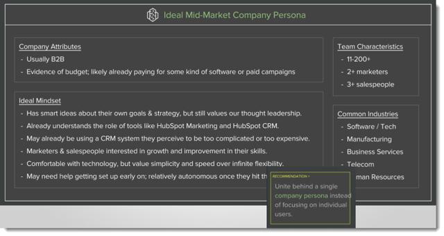Inbound sales example - Ideal mid-market Company Persona