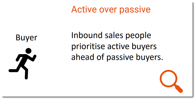 Inbound sales - Prioritise active over passive buyers