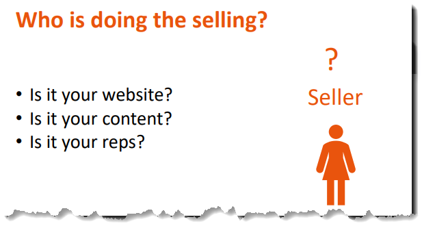 Inbound sales question - Who or what is doing your selling?