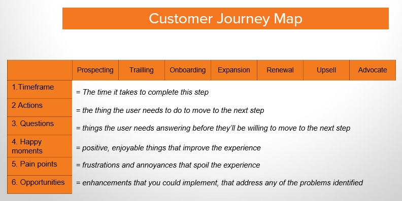 customer journey-1.png