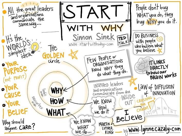 start_with_why_Simon_Sinek.jpg